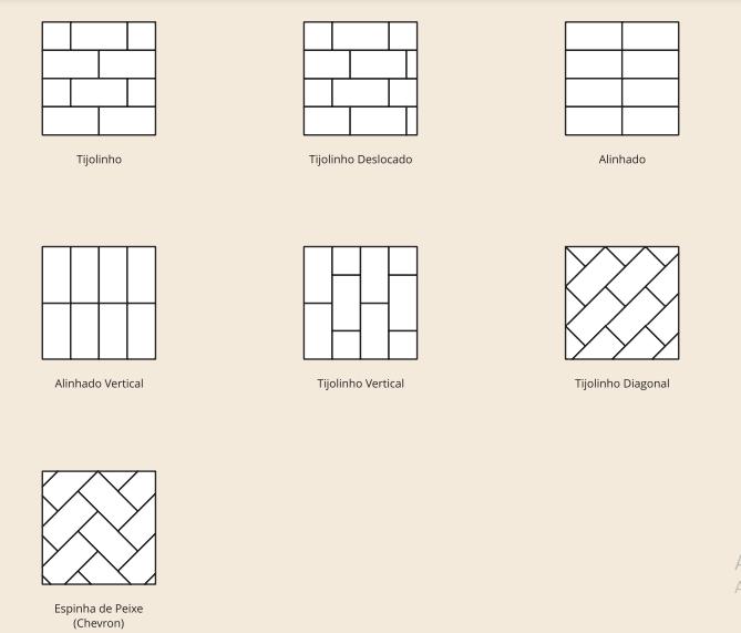 aplicação urban brick
